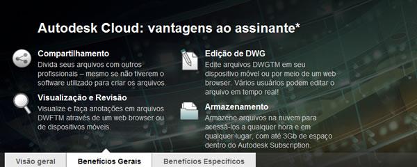 Benefícios Autodesk Cloud