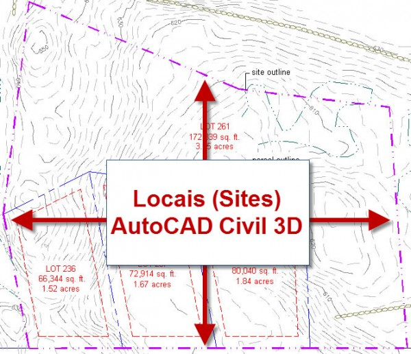Delimitação de Local (Sites) Civil 3D