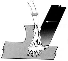 o esforço de corte que age sobre a ferramenta
