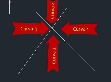opcoes para criar a curva
