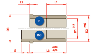 Dimensionamento das buchas guia